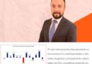 Expectativas de corto plazo mercado accionario mexicano