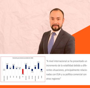 Jacobo Rodríguez DNaranja News