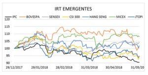 IRT Emergentes